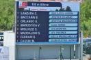 Campionati italiani individuali - Allievi - Agropoli-37